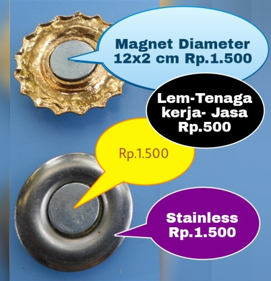 Perhitungan  Nilai Magnet Tambahan Untuk Pin